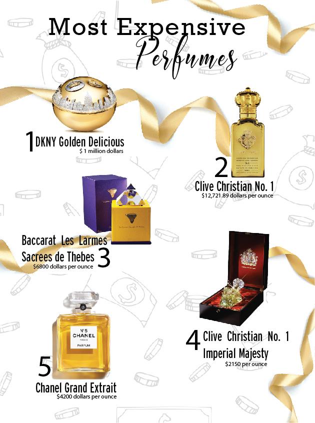 top 5 perfume-01