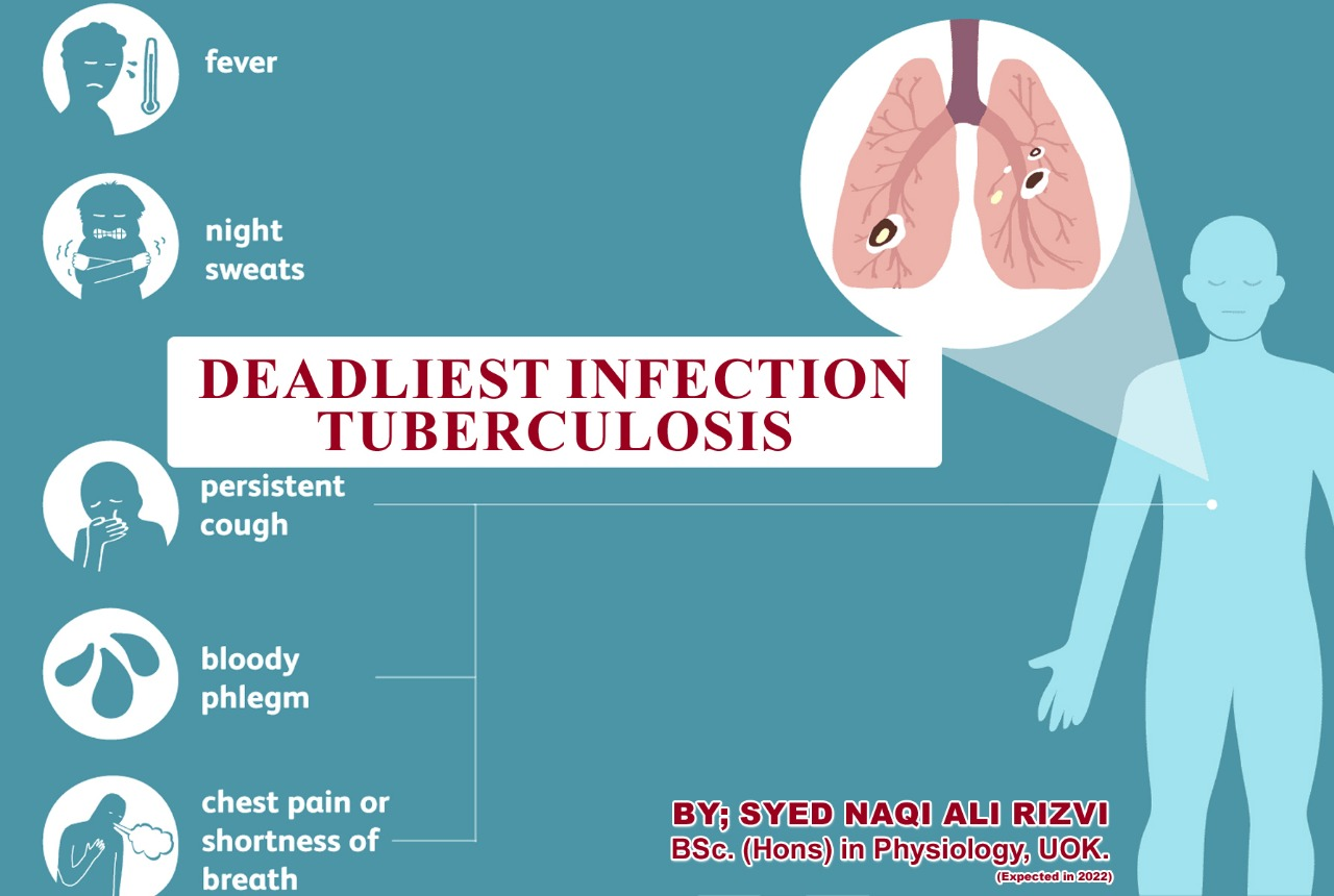 Deadliest Infection Tuberculosis